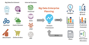 Big Data Finance