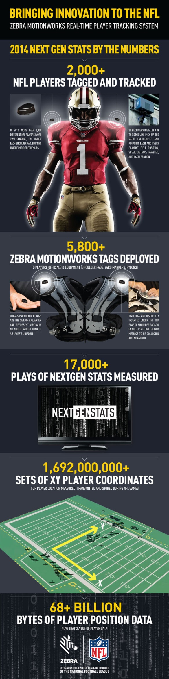 nfl_tech_infographic-100612792-large.idge