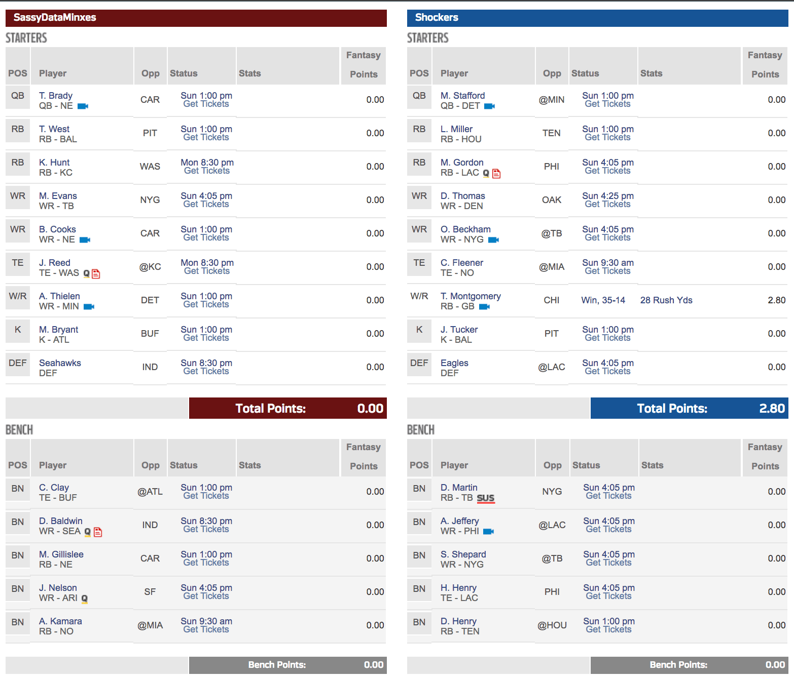 Week4-@NFL-PPR-League1-@NFLFantasy